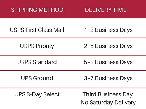 Shipping - Shop Staintons Online